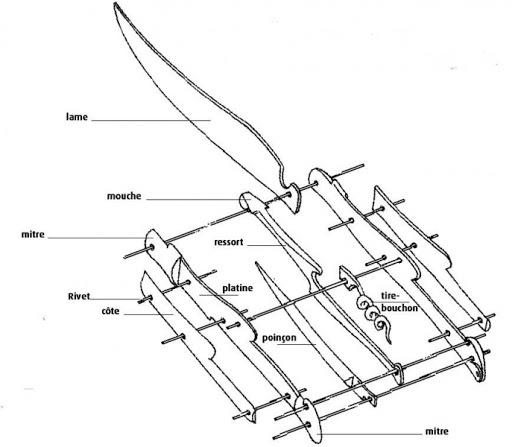 composition du couteau laguiole